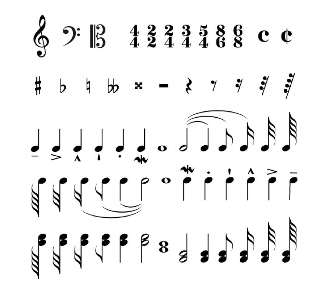 Một số ký hiệu âm nhạc Hoang Van Art sưu tầm